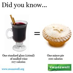 Calories in alcohol Alcohol Calories, Mince Pies, Mulled Wine, Number, Tableware, Glass, People, Christmas, Xmas