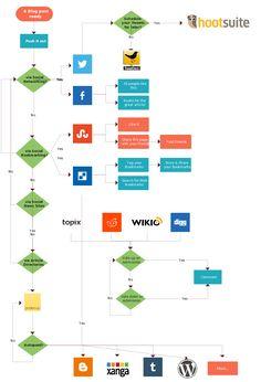 Order flow opciones binarias