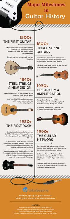 A Look Back: Major Milestones in Guitar History