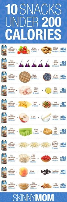 10 Snacks Under 200 Calories with Silk Check out these snacks all under 200 calories! Snacks Under 200 Calories with Silk Check out these snacks all under 200 calories!Check out these snacks all under 200 calories! 100 Calorie Snacks, 1200 Calorie Diet, 1200 Calories, Under 200 Calorie Meals, Sugar Calories, No Calorie Foods, Nutrition Sportive, Sport Nutrition, Nutrition Poster