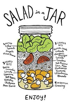 How to pack a salad in a jar.