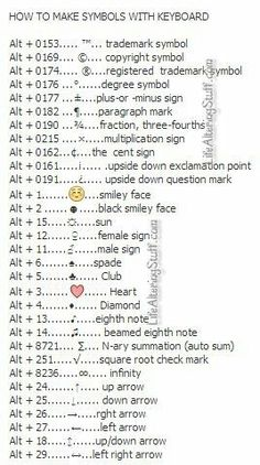 Keyboard simbols