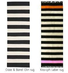Just Add Color: Striped Carpet Makeover — Paper Fashion