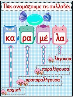 St Joseph, Primary School, Elementary Schools, Learning Activities, Activities For Kids, Learn Greek, Greek Language, Starting School, School Worksheets