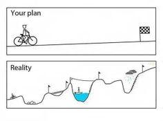 #reality #reallife #truth http://ackleys84.sbc90.com