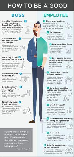 Team Motivation, Business Motivation, Leadership Coaching, Leadership Development, Job Career, Career Advice, Professionalism In The Workplace, Good Boss, Work Goals