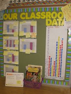 """Our Classroom Data"" with all of the perfect scores on spelling tests receiving a sticker and different excel graphs for other pieces of classroom data."