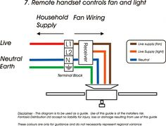 Inspiration Web Design Ceiling Fan Speed Control Switch Wiring Diagram with regard to The house