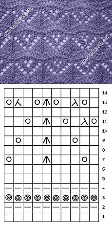 Needles openwork pattern | catalog knitting patterns