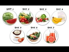7 Day GM Diet Plan used for quick weight loss - Reviews (Pros & Cons) by #LiveLifeMore  GM (General Motors) Diet Plan has been widely used for quick weight loss. Our analysis of this 7-day Diet Plan for its strengths and weaknesses.  #weightloss #GMdietplan #dietplan #healthtips #dietitian #7daydiet #healthylifestyle #wellness