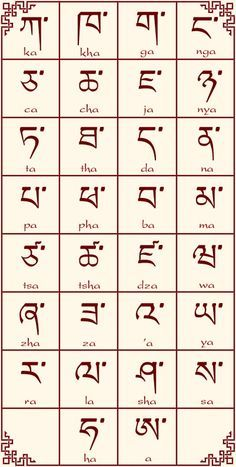 The Tibetan alphabet. It honestly holds latent power of some sort, good for inscriptions of a magical nature.