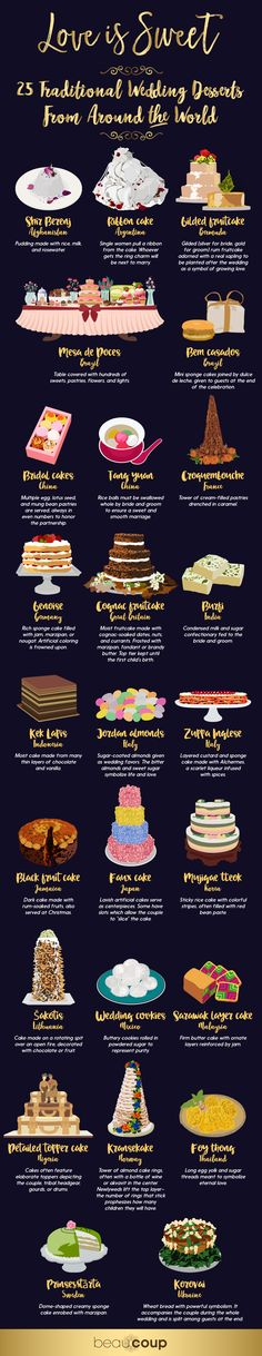 Love is Sweet: 25 Traditional Wedding Desserts From Around the World Infographic Desserts Around The World, Around The Worlds, How To Stack Cakes, Wedding Games, Unique Weddings, Wedding Unique, Wedding Ideas, Wedding Inspiration, Wedding Desserts