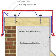 The image shows a sketch of metal coping installed over parapet wall with existing slope. Roof Cladding, Cladding Systems, Roof Architecture, Architecture Details, Sheet Metal Fabrication, House Extension Design, Roof Detail, Roof Structure, New Home Construction