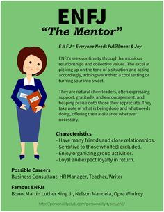 The ENFJ personality, also known as The Mentor, is a natural cheerleader for others. They are very reliable and loyal to their many friends. Briggs Personality Test, Personality Psychology, Psychology Careers, Psychology Experiments, Personality Profile, Educational Psychology, 16 Personalities, Myers Briggs Personalities, Myers Briggs Enfj