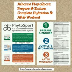 ★Arbonne PHYTOSPORT  A 3 Step Plant Powered Sports Nutrition System. Preferred Clients 20% OFF & Independent Consultants 35% OFF. Signup&Shop@ http://luzmariaheredia.arbonne.com #vegan #glutenfree #crueltyfree #health #wellness #nutrition #phytosport #BSCGcertified #SportsNutrition #plantpowered #aminoacids #electrolytes #sportsdrink #endurance #energy #antioxidants #recovery #hydration #cayenne #ginseng #turmeric #pomegranate #afterworkout #athletes #sports #excercise #fitness #nutrients