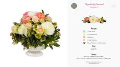 Floral Recipe for Flowers by Number starter kit