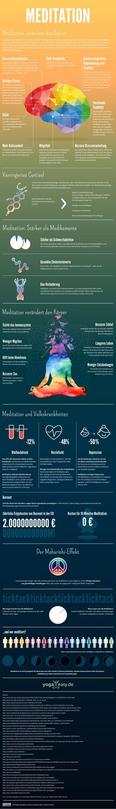 Infografik: Bewiesene Effekte von Meditation. Meditation is so essential to our heal. This is a great example.   lovingthyself.net