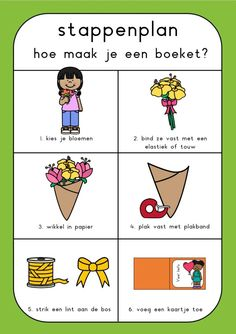 Dutch Language, School Posters, Garden Theme, Teaching, Farming, Future, Google, Garden Centre, Blue Prints