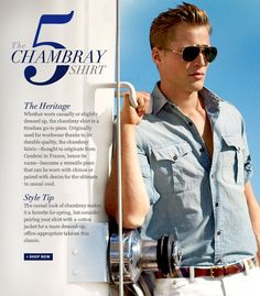 Polo Ralph Lauren Spring 2012 Top Ten Essentials #5: The Chambray Shirt