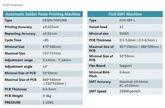 Printed circuit board assembly parameters