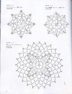 motif and edging crochet Boho Crochet Patterns, Crochet Tablecloth Pattern, Crochet Stitches Chart, Crochet Snowflake Pattern, Crochet Snowflakes, Crochet Dollies, Crochet Flowers, Crochet Books, Thread Crochet