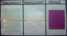transparent, translucent, opaque for the classroom