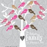 Family Tree Art | Tips From Town