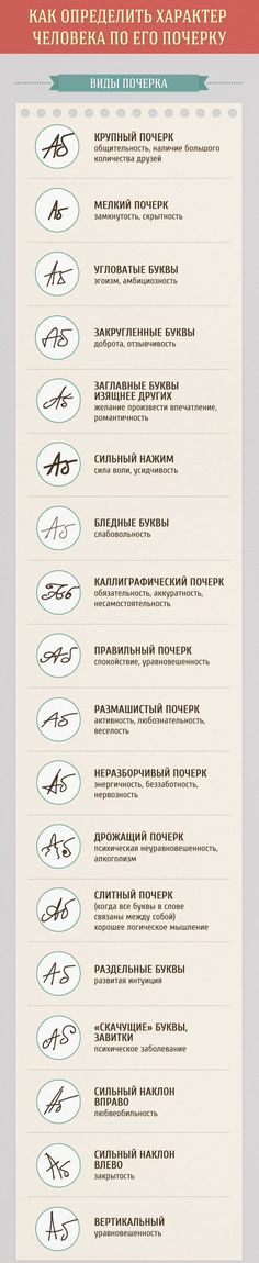 Как определить характер человека по его почерку