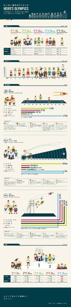 infogra.me(インフォグラミー)| 「ヒーローたちのオリンピック!ホビット VS 歴代ヒーロー」インフォグラフィック