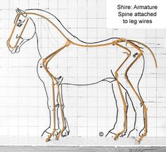 Image result for armature animal's