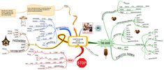 Cognitive Decline and the First Computer Literate Generation of Elders 2016, a Mind Map/Model