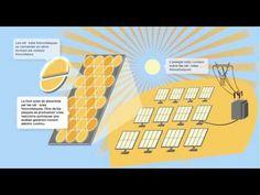 Les centrals solars | ENDESA EDUCA