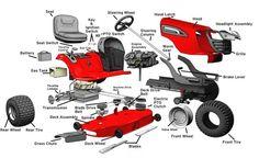 32 best lawn care images on pinterest lawn care lawn maintenance rh pinterest com