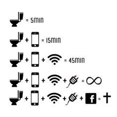 Tod durch Technologie