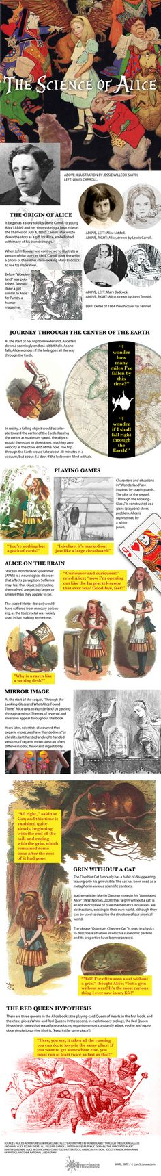 Scientists and mathematicians have always loved many of the metaphors in Lewis Carroll's books.