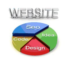 Why Search Engine Optimization Is Needed To Make Your Website Popular?   Blogger Trix   Blogger Tips and Tricks   Free Templates