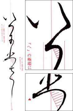 Calligraphic analysis - e.tufte