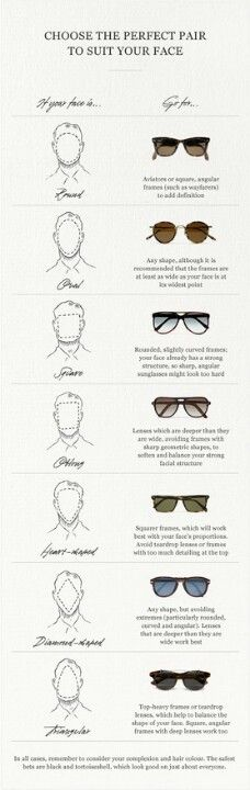 How to choose shades