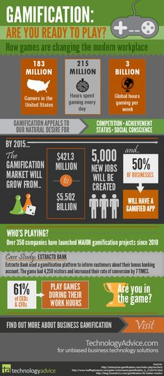 Gamification infographic. You'll be surprised which hard working people are actually playing games.