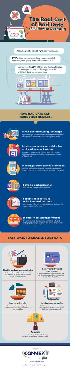 #Analytics #Infographic - The Real Cost of Bad Data and How to Cleanse It - Six Ways Bad Data Can Cost You, and Five Tips for Cleansing It