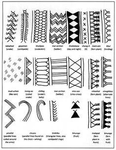 Hawaiian Tattoo Symbol Meanings Best Of Tattoos In the Cordillera Inquirer News Hawaiian Tattoo Meanings, Polynesian Tattoo Meanings, Filipino Tribal Tattoos, Hawaiian Tribal Tattoos, Polynesian Tattoo Designs, Tribal Tattoos For Women, Tribal Tattoos With Meaning, Samoan Tribal, Tribal Tattoo Meanings