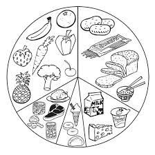 Coloring Book Pages Food Pyramid