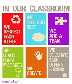 """Norms -- neat poster and dispositions that create a sense of community (""""we"""") and encourage 21st century skills (respect, teamwork, resilience, creativity)"""