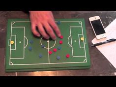 How To Play Winger In Soccer - How To Play Midfield In Football