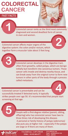 the progression causes statistics prevention diagnosis and treatment of brest cancer Breast cancer is cancer that develops from breast tissue signs of breast cancer may include a lump in the breast, a change in breast shape, dimpling of the skin, fluid coming from the nipple, a newly inverted nipple, or a red or scaly patch of skin in those with distant spread of the disease, there may be bone pain, swollen lymph nodes, shortness of breath, or yellow skin.