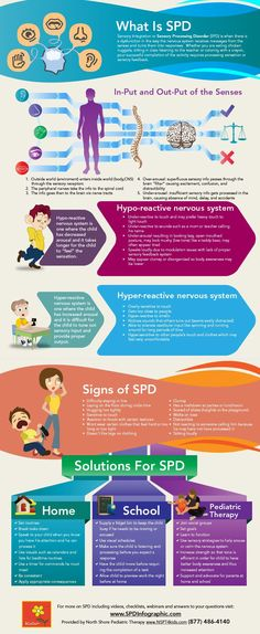 Fantastic Sensory Processing Disorder (SPD) infographic -- shows how our sense work, what SPD is, signs of a sensory seeker and a sensory avoider, and a list of solutions for home, school, and pediatric therapy.  Pinned by http://MosaicWeightedBlankets.com