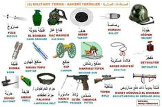 Turkish Language, Arabic Language, English Language, Military Terms, Arabic Lessons, Learn Turkish, Learning Arabic, Learn English, Grenada