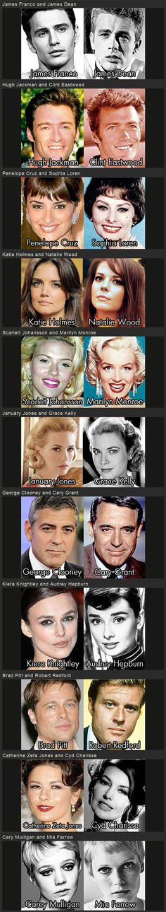 Today's Movie Stars And Classic Films Look-Alikes
