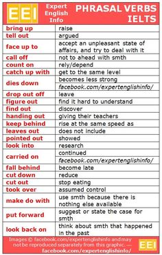 Phrasal Verbs IELTS More