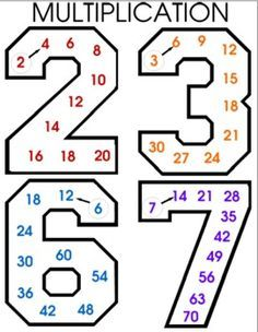 Here's a set of number organizers that show multiples of each number inside the number outline. These might be interesting pieces in student notebooks.